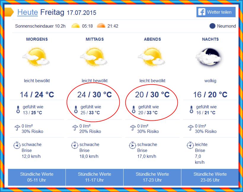 Wetter_17.Juli2015
